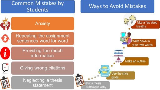 mistakes of writing an Assignment
